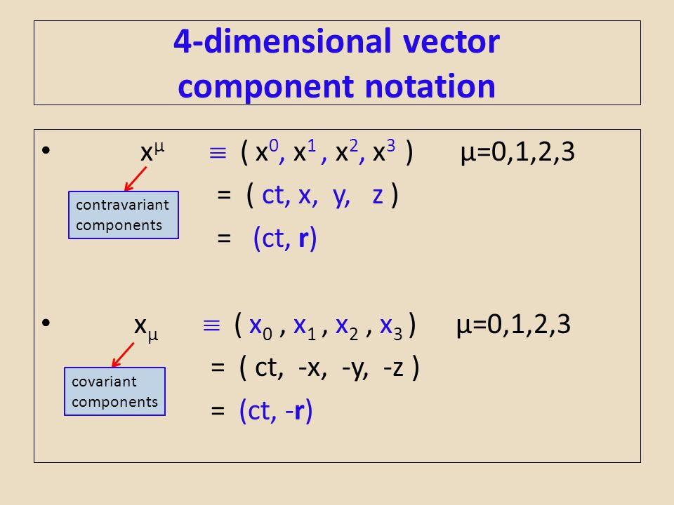 4-dimensional vector component notation