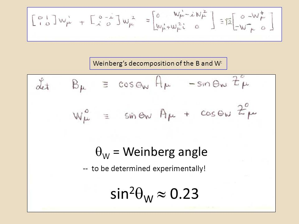 sin2W  0.23 W = Weinberg angle -- to be determined experimentally!