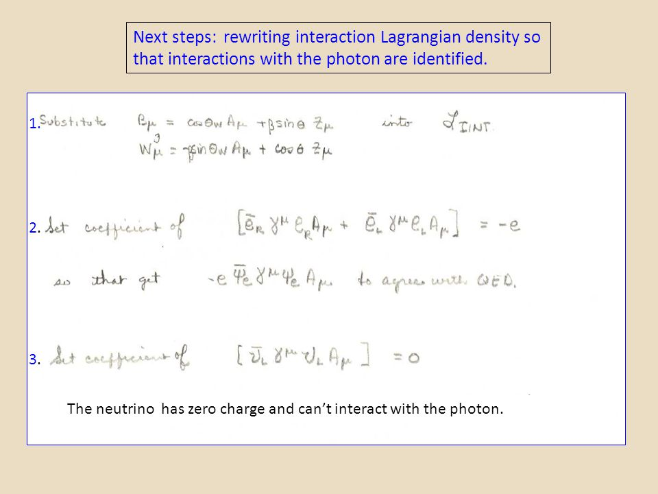 Next steps: rewriting interaction Lagrangian density so