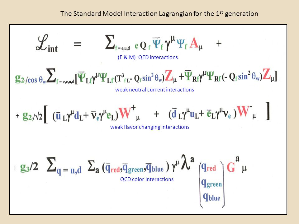 The Standard Model Interaction Lagrangian for the 1st generation