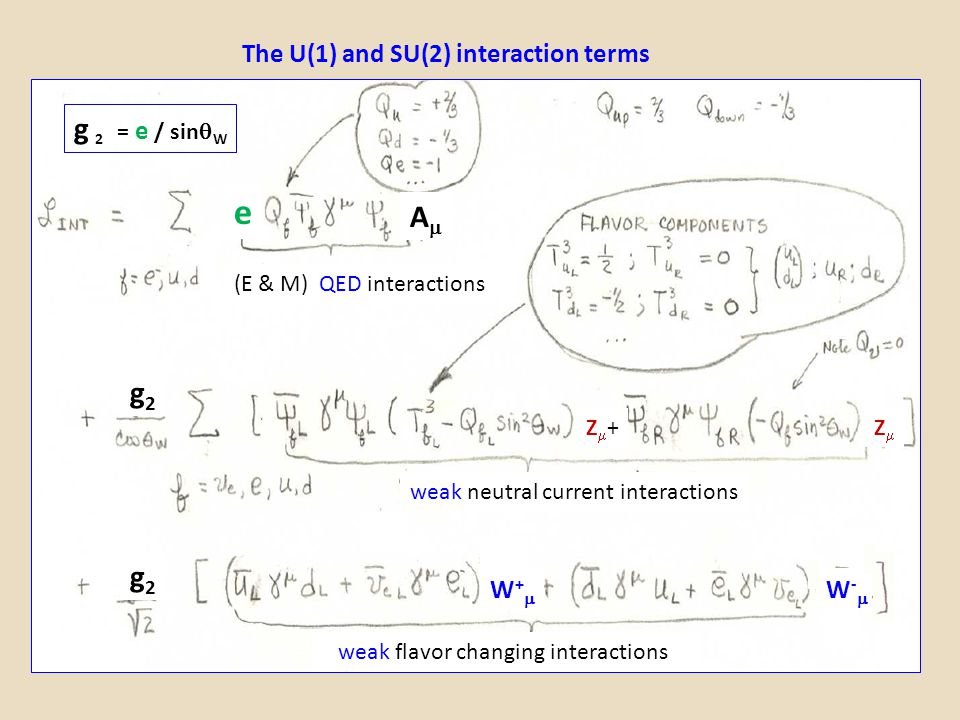 e g 2 = e / sinW A g2 g2 The U(1) and SU(2) interaction terms W+