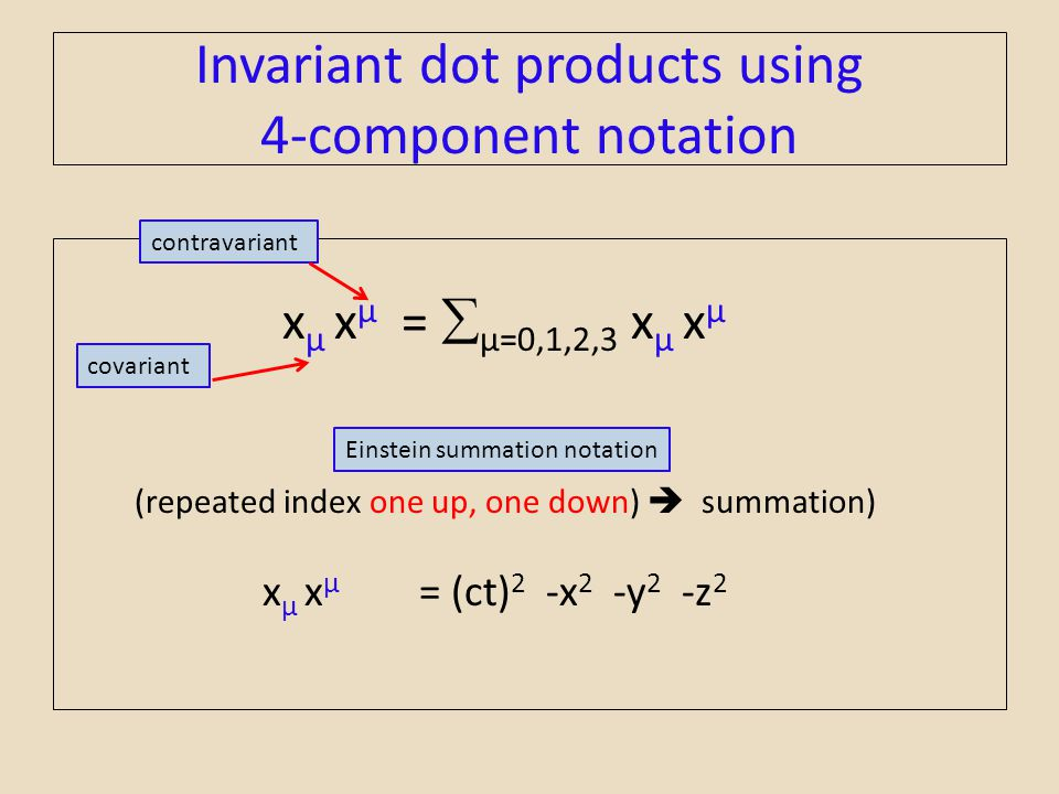 Invariant dot products using 4-component notation