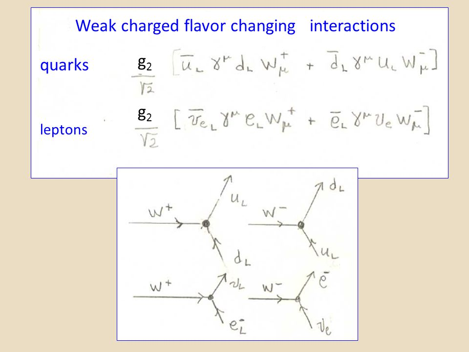 Weak charged flavor changing interactions