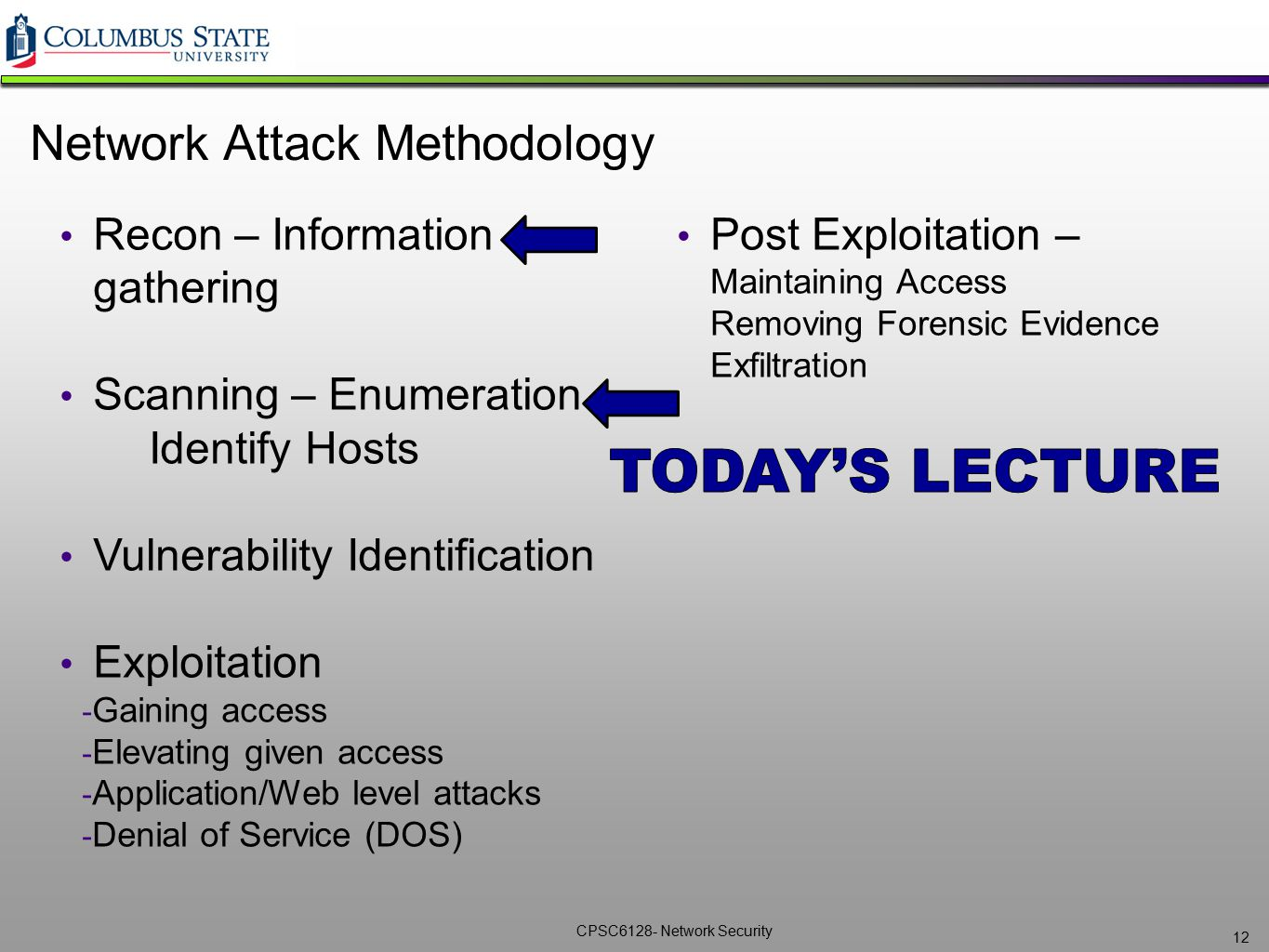 TODAY'S LECTURE Network Attack Methodology