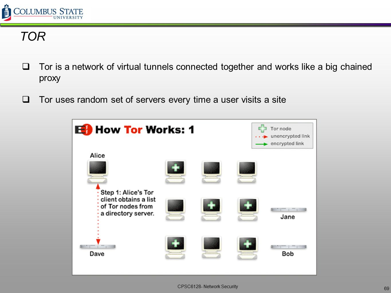 TOR Tor is a network of virtual tunnels connected together and works like a big chained proxy.