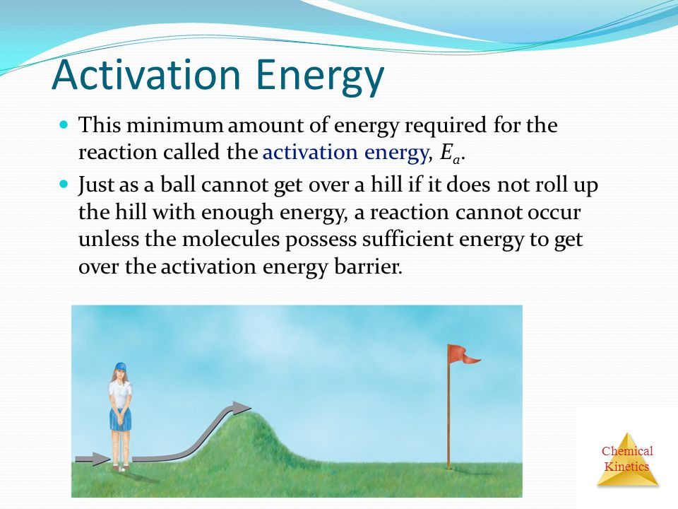 Activation Energy This minimum amount of energy required for the reaction called the activation energy, Ea.