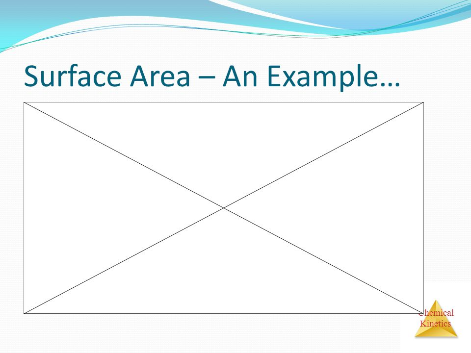 Surface Area – An Example…