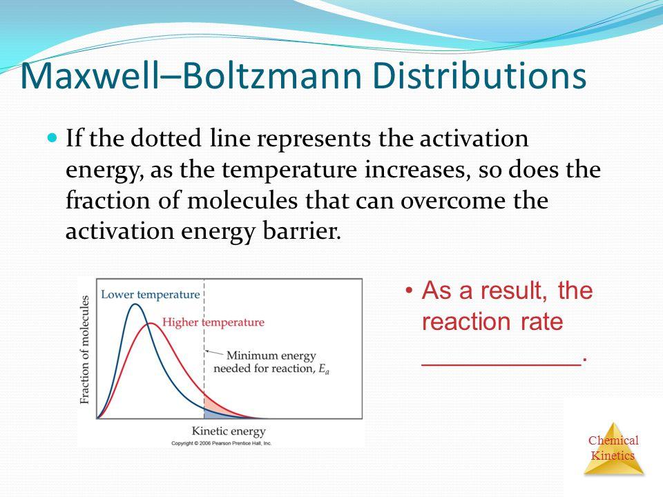 Maxwell–Boltzmann Distributions