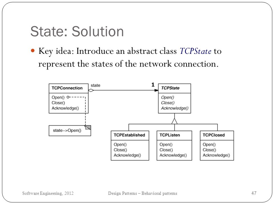 State: Solution Key idea: Introduce an abstract class TCPState to represent the states of the network connection.