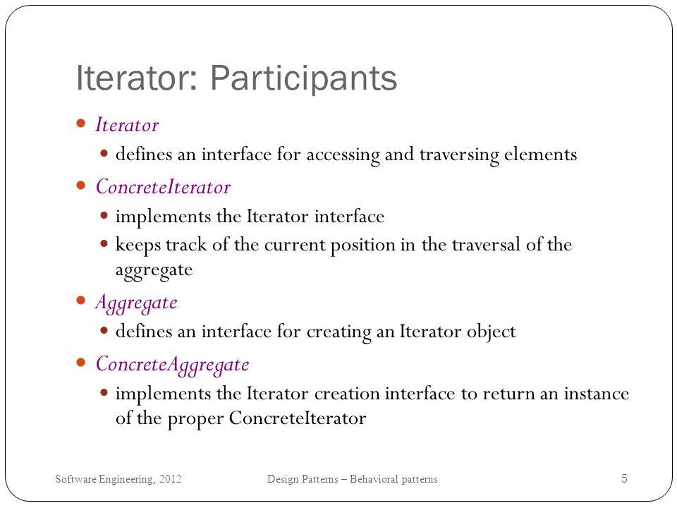 Iterator: Participants