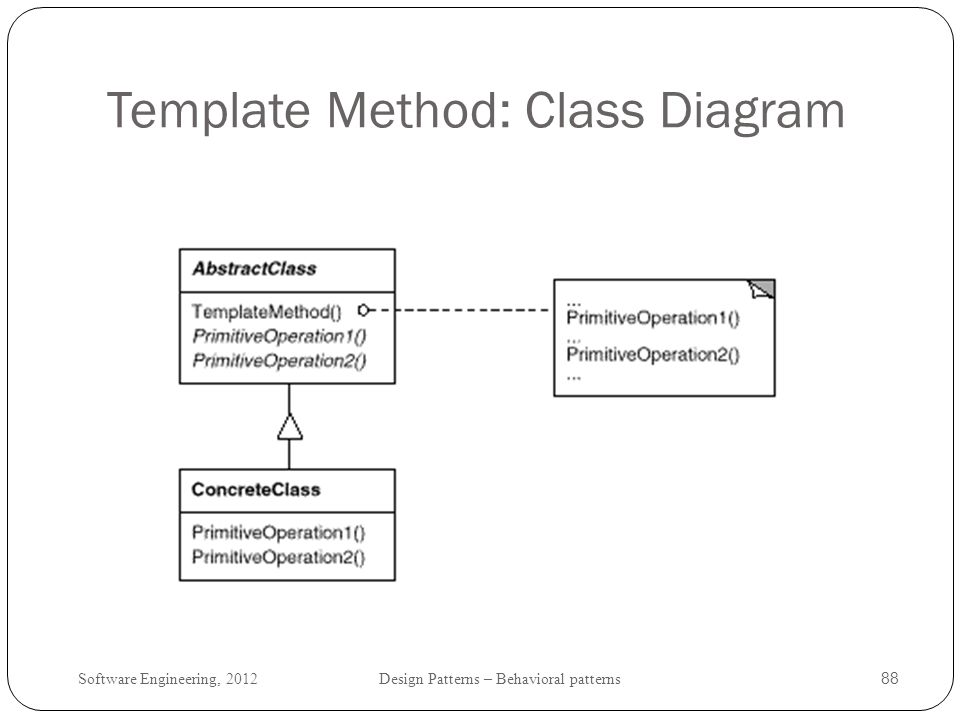Template Method: Class Diagram