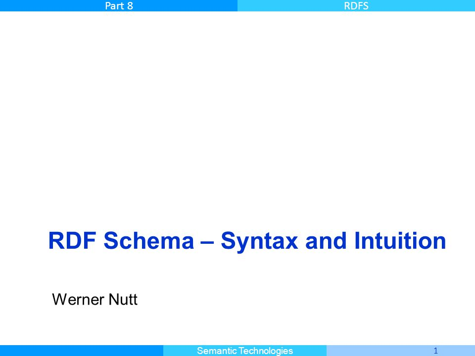 RDF Schema – Syntax and Intuition