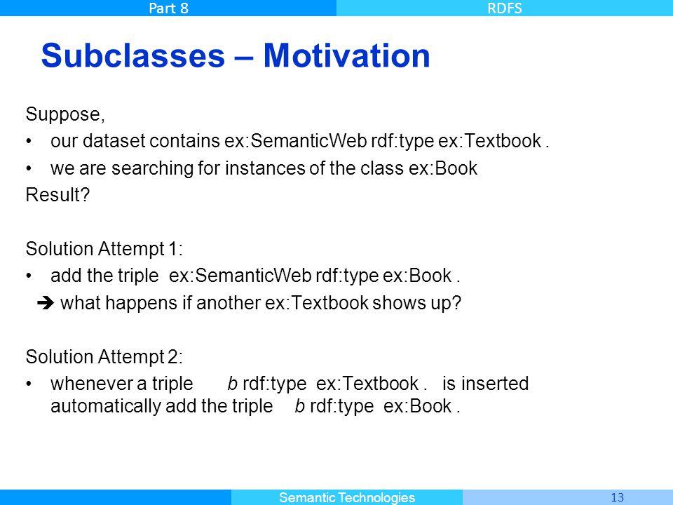 Subclasses – Motivation
