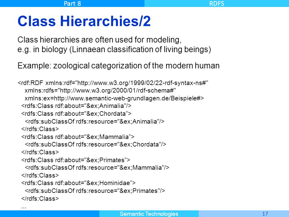 Class Hierarchies/2 Class hierarchies are often used for modeling, e.g. in biology (Linnaean classification of living beings)