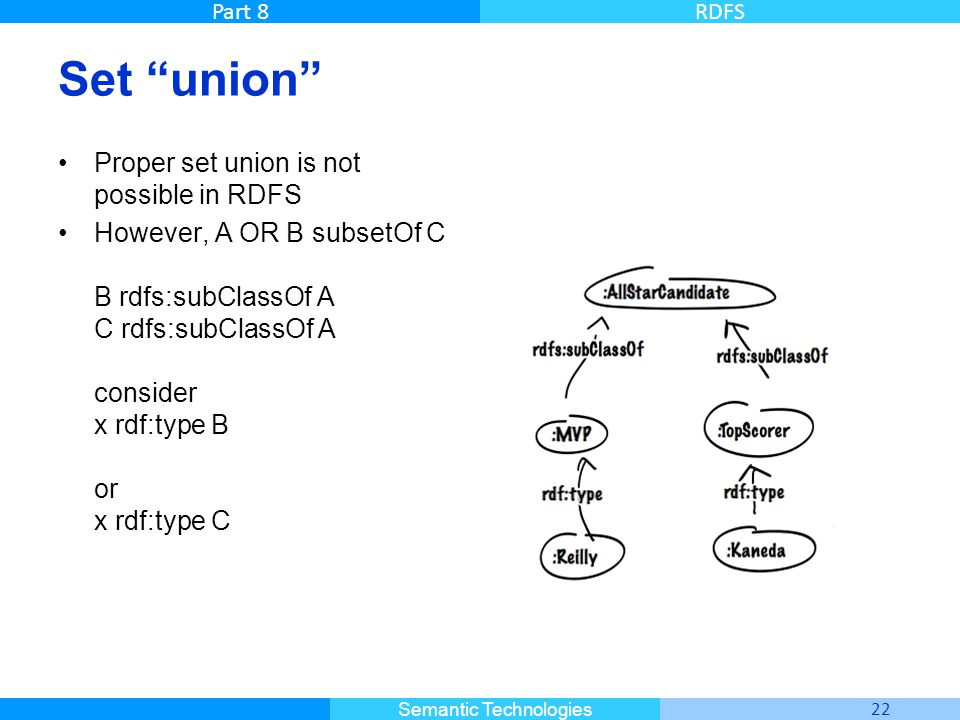 Set union Proper set union is not possible in RDFS