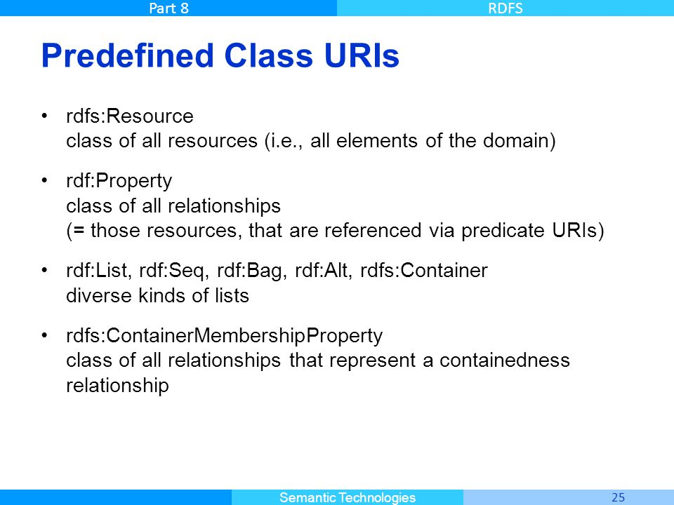 Predefined Class URIs rdfs:Resource class of all resources (i.e., all elements of the domain)