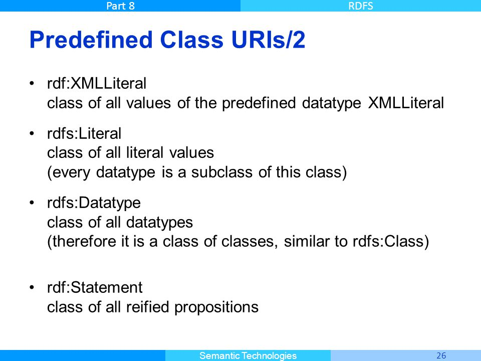 Predefined Class URIs/2