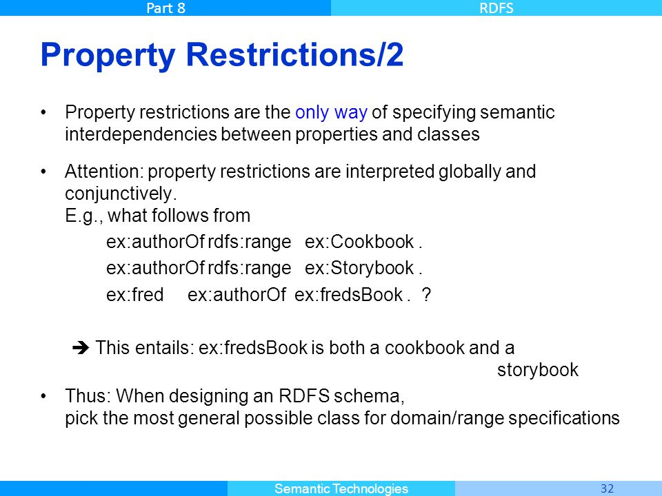 Property Restrictions/2