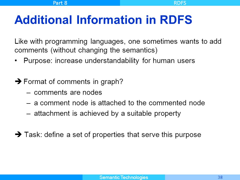 Additional Information in RDFS