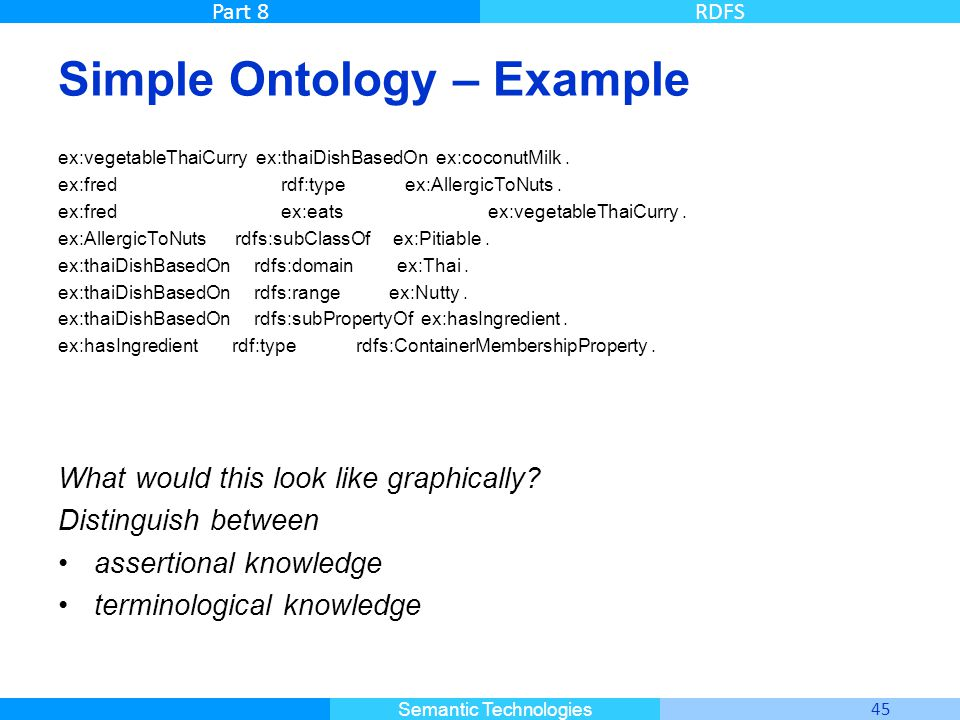 Simple Ontology – Example