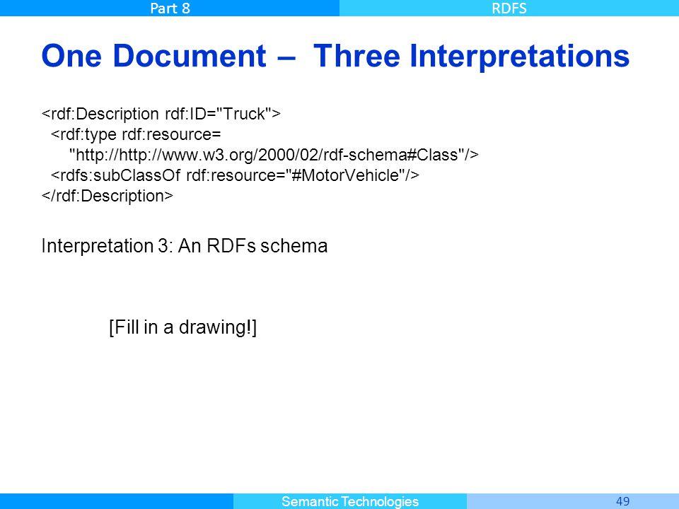 One Document – Three Interpretations