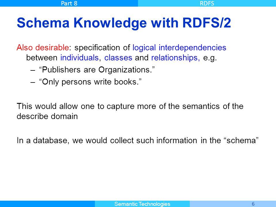 Schema Knowledge with RDFS/2