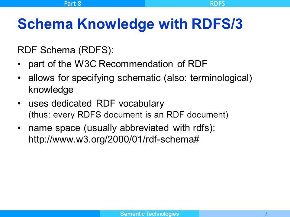Schema Knowledge with RDFS/3