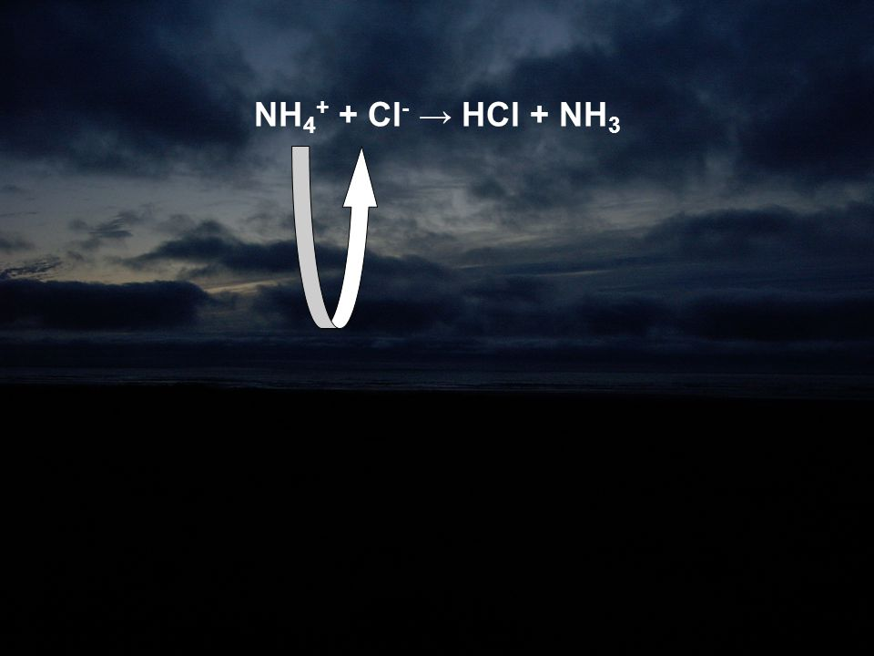 NH4+ + Cl- → HCl + NH3