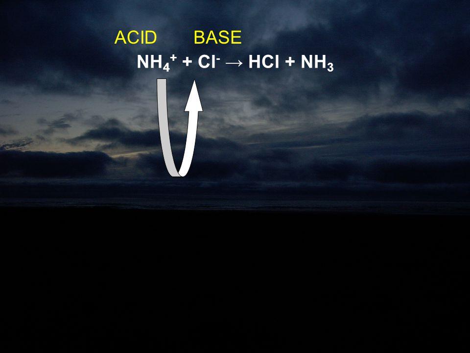 ACID BASE NH4+ + Cl- → HCl + NH3