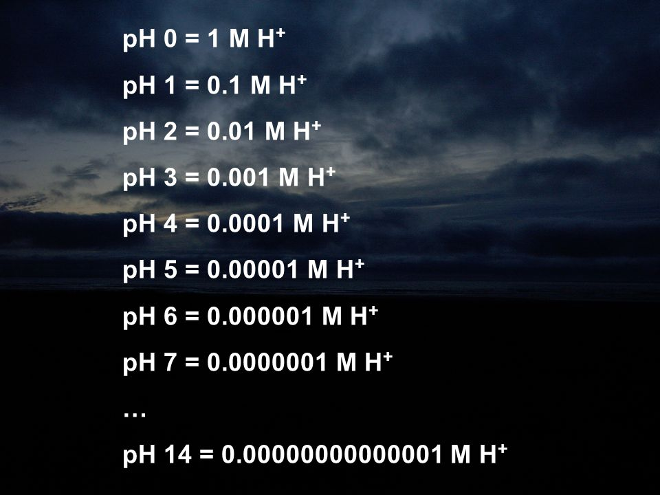 pH 0 = 1 M H+ pH 1 = 0.1 M H+ pH 2 = 0.01 M H+ pH 3 = 0.001 M H+ pH 4 = 0.0001 M H+ pH 5 = 0.00001 M H+