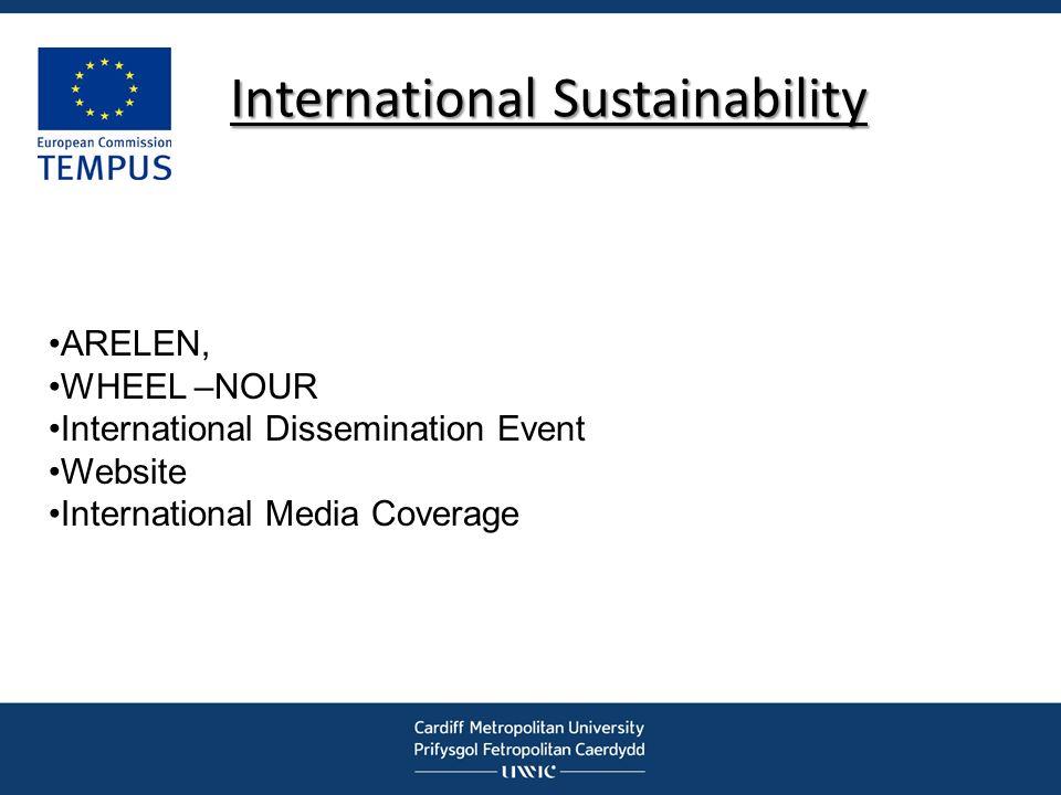 International Sustainability