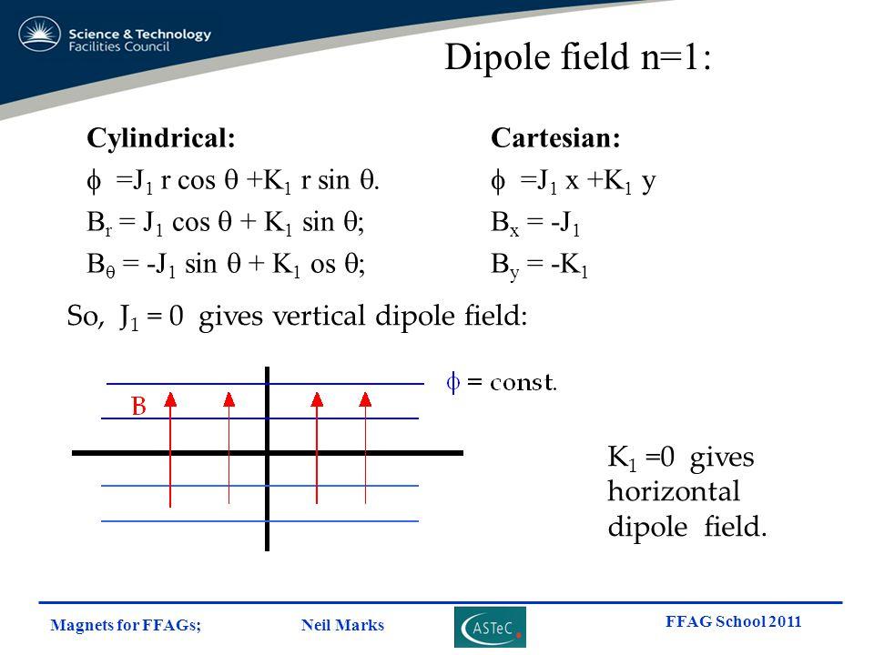 Dipole field n=1: Cylindrical: Cartesian: