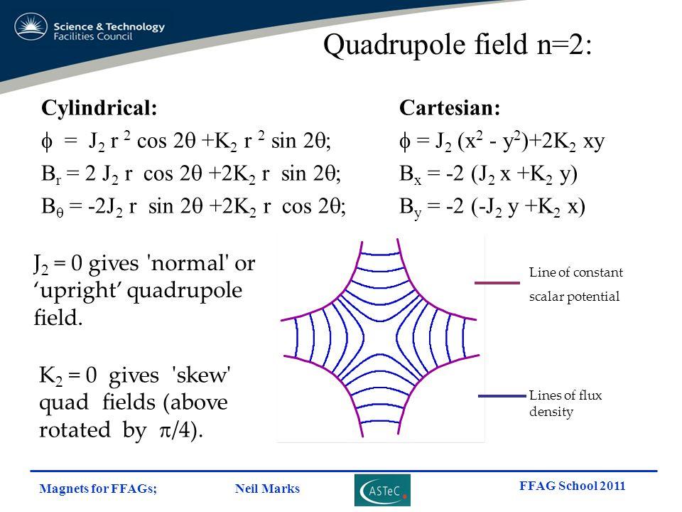 Quadrupole field n=2: Cylindrical: Cartesian: