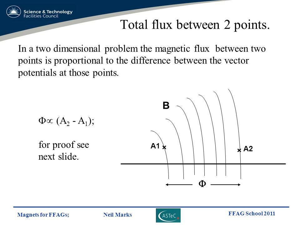 Total flux between 2 points.