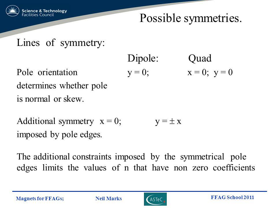 Possible symmetries. Lines of symmetry: Dipole: Quad