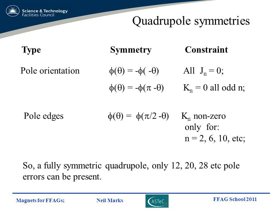 Quadrupole symmetries