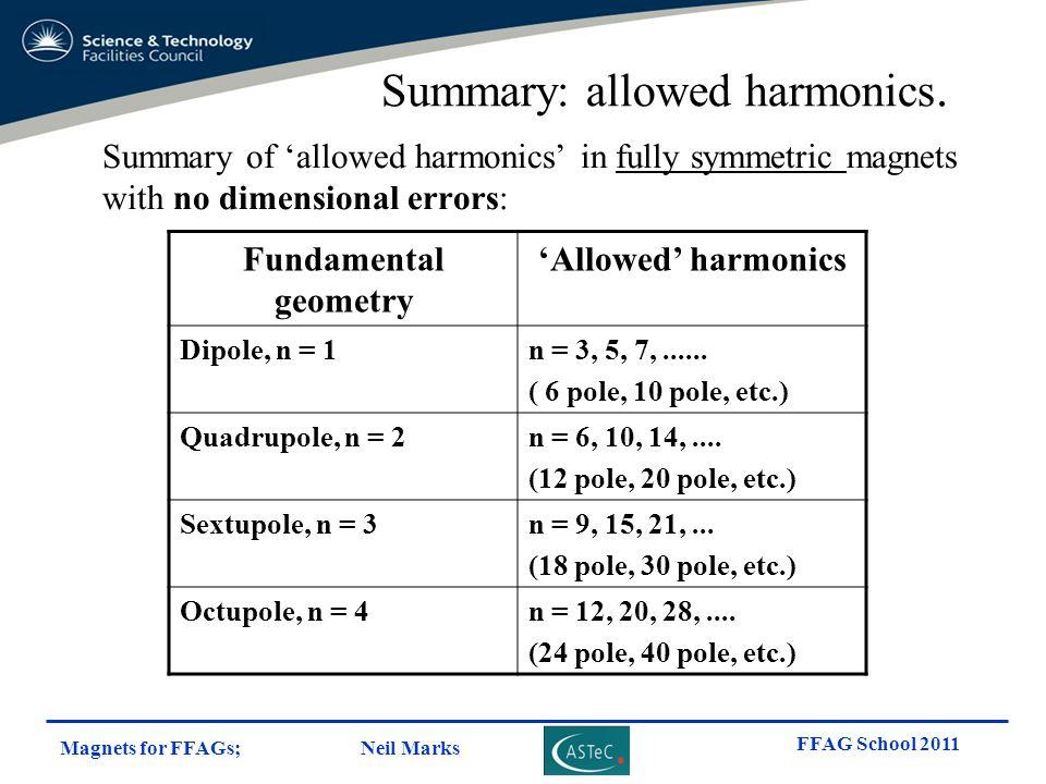 Summary: allowed harmonics.