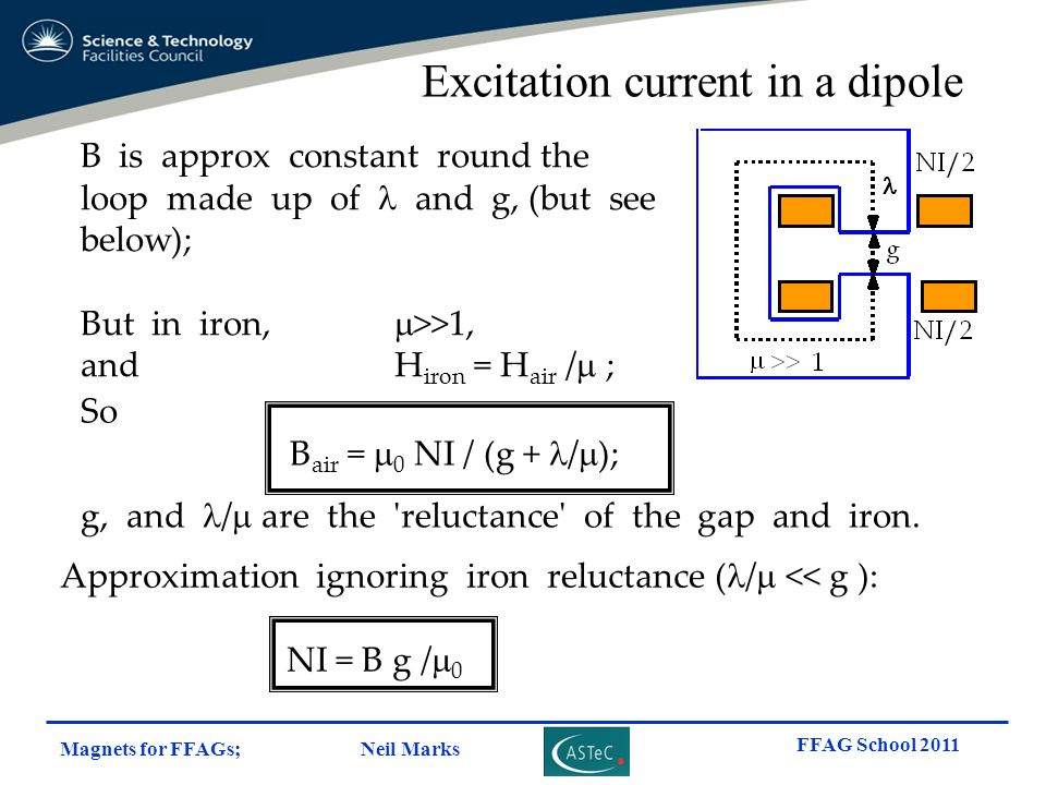 Excitation current in a dipole