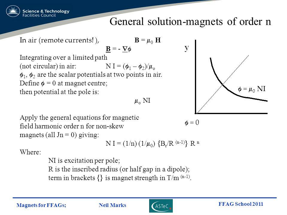General solution-magnets of order n