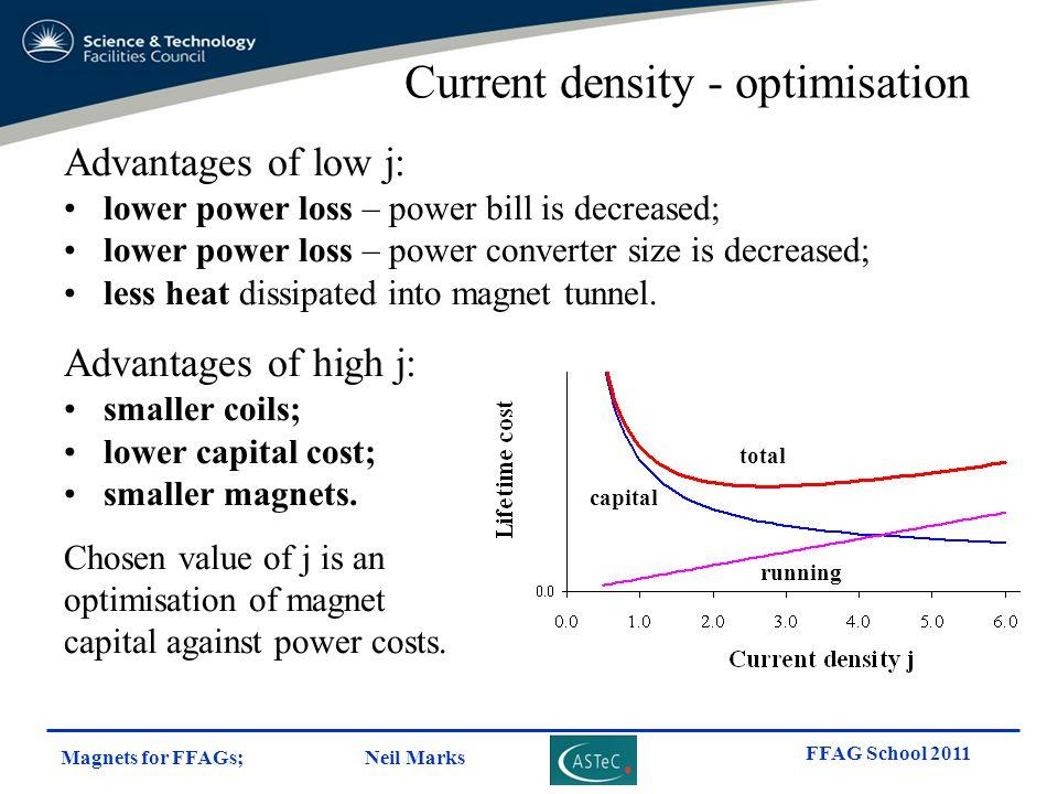 Current density - optimisation