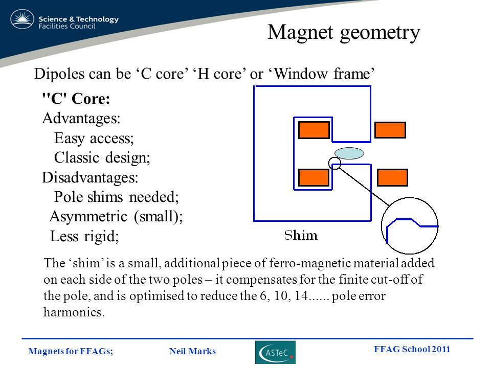 Magnet geometry Dipoles can be 'C core' 'H core' or 'Window frame'