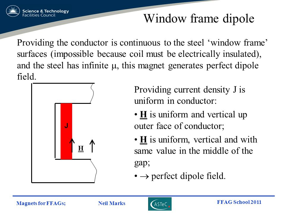 Window frame dipole