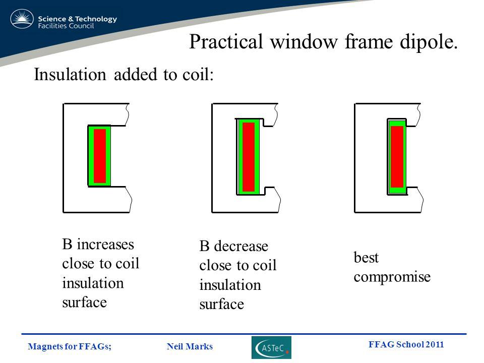 Practical window frame dipole.