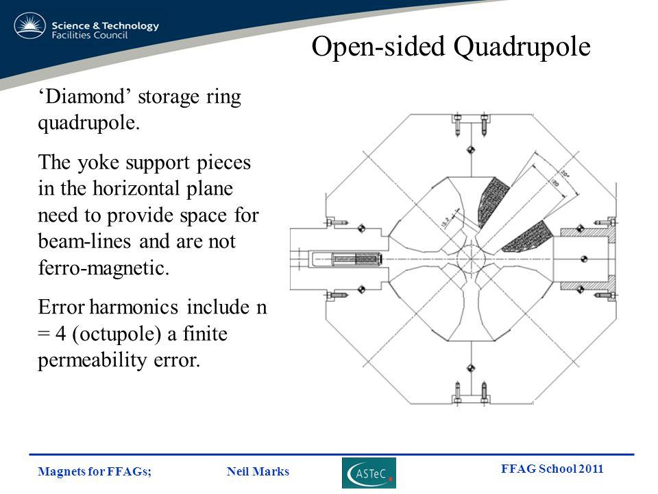Open-sided Quadrupole