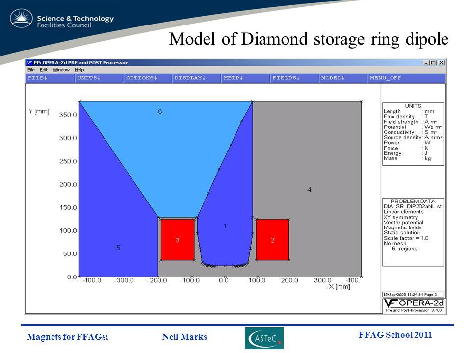 Model of Diamond storage ring dipole