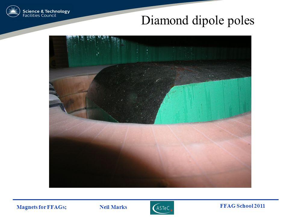 Diamond dipole poles