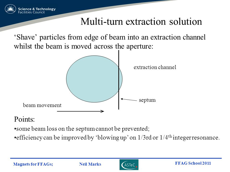 Multi-turn extraction solution