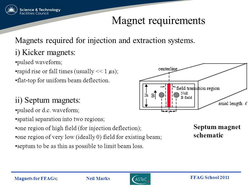 Magnet requirements Magnets required for injection and extraction systems. i) Kicker magnets: pulsed waveform;