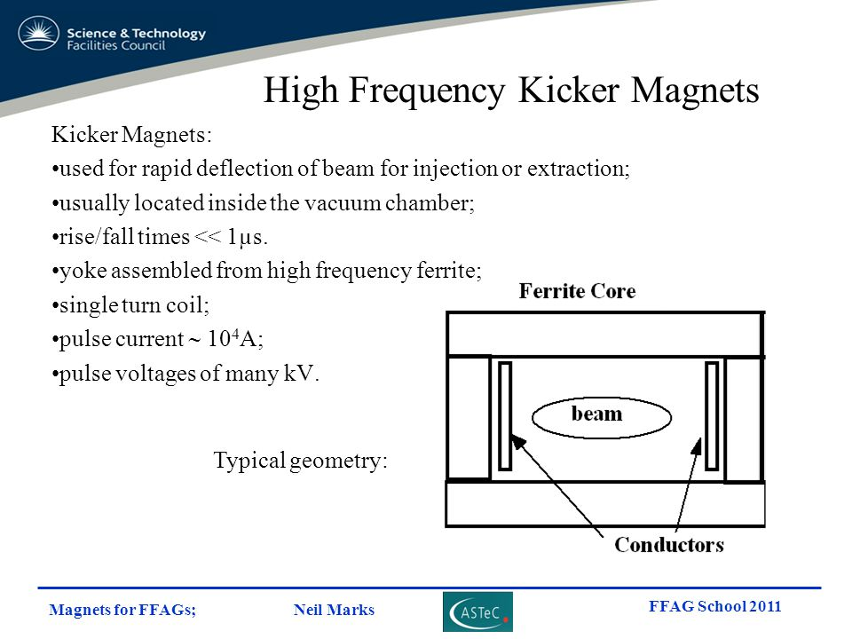 High Frequency Kicker Magnets