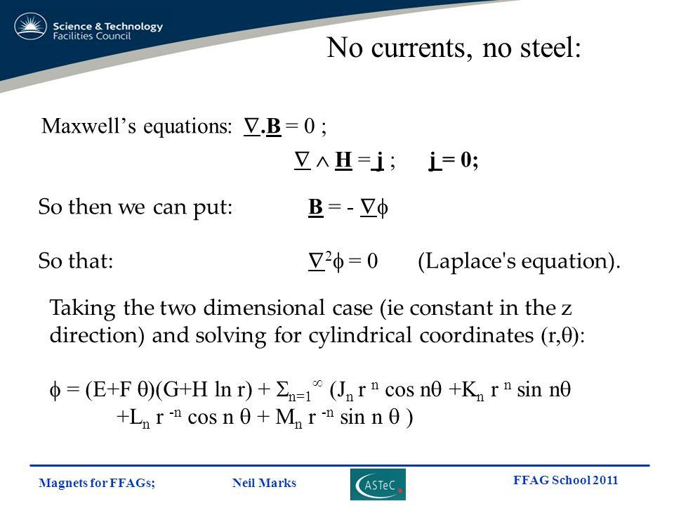 No currents, no steel: Maxwell's equations: .B = 0 ;
